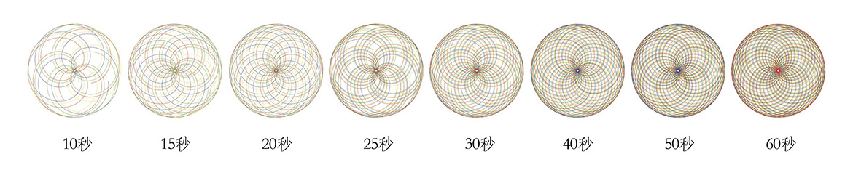 1000立轴行星式搅拌机运动轨迹